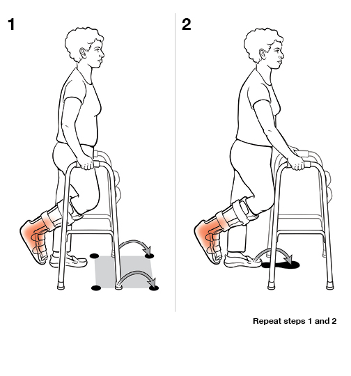 2 steps in using a walker (non-weight bearing)