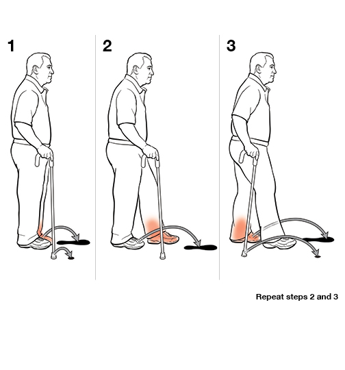 3 steps in using a cane