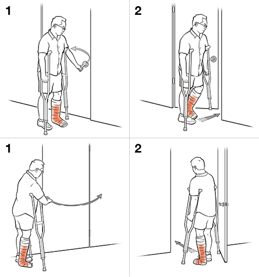 4 steps in going through a door with crutches