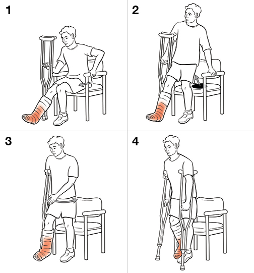 4 steps in standing with crutches (non-weight bearing)