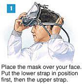 Man placing respirator over face.