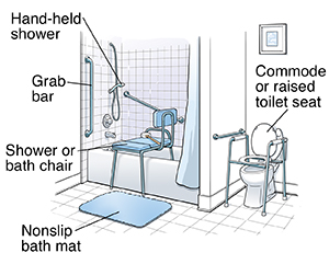 Fine Bathroom Safety After Surgery Saint Lukes Health System Dailytribune Chair Design For Home Dailytribuneorg