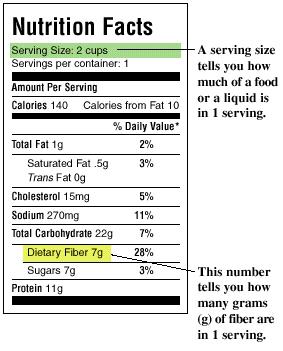 dietary fiber label - photo #4