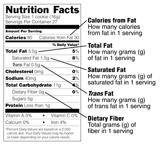 Low Calorie On The New Food Label Means