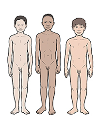 Changes During Puberty for Boys and Girls | Saint Luke's