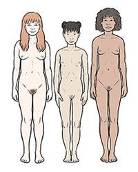 Pics puberty girl pics 10